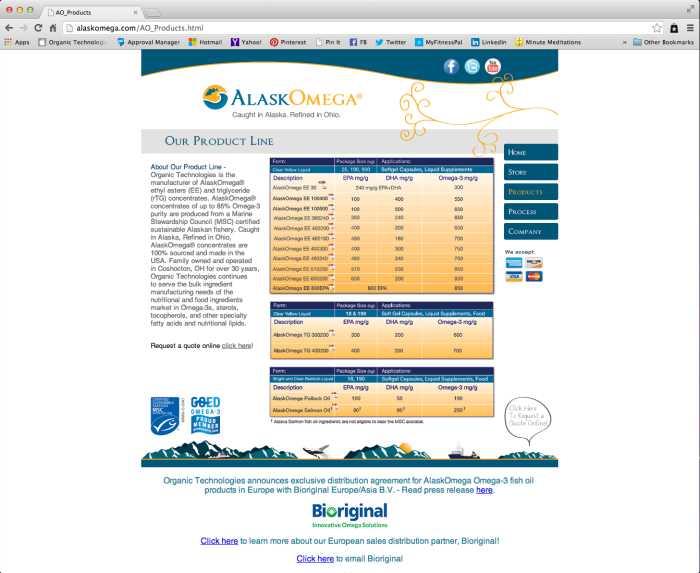 AlaskOmega Website - Products
