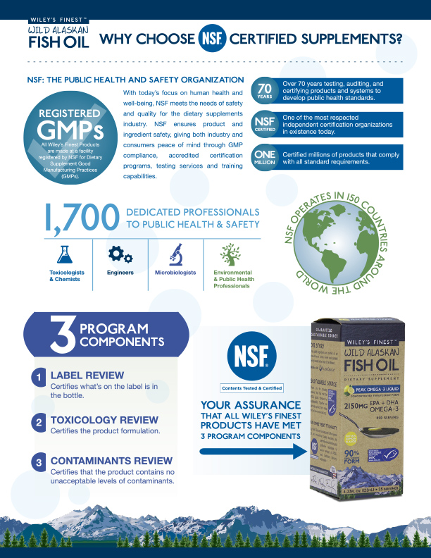 Wiley's Finest - NSF Info-graphic Design