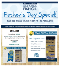Wiley's Finest Father's Day Email Blast